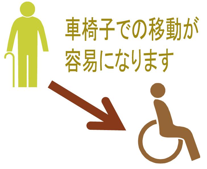 車椅子での移動が容易に